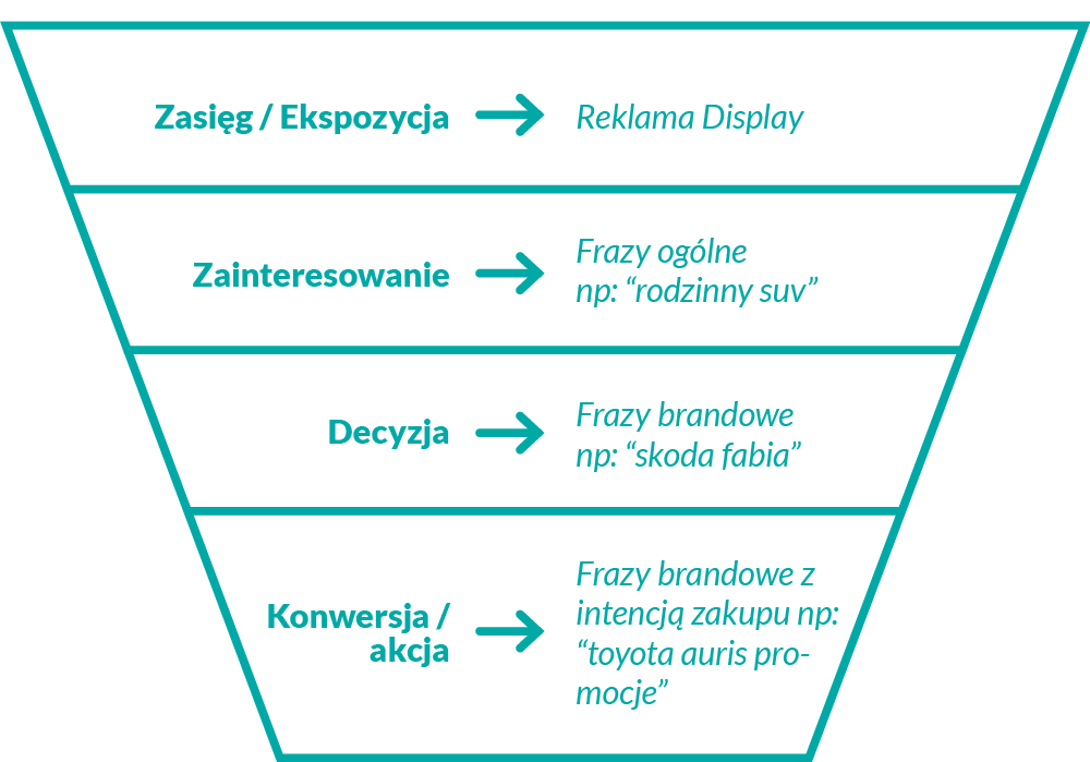 grafika_lejek